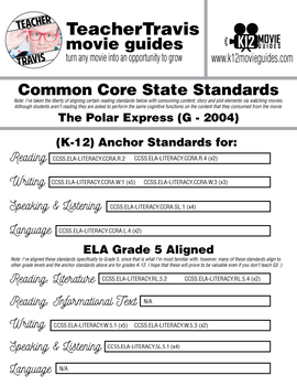 The Polar Express Movie Viewing Guide (G - 2004)