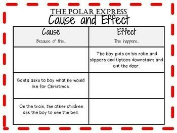 The Polar Express by Chris van Allsburg: A Complete Literature Study!