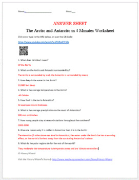 The Polar Regions (Arctic and Antarctic) in Four Minutes Video Worksheet