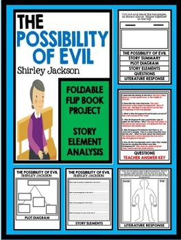 Possibility of Evil