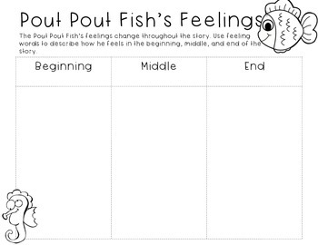 The pout pout fish goes to school writing activity by for Pout pout fish pdf