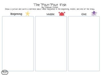 The Pout-Pout Fish - Language Extension Activities