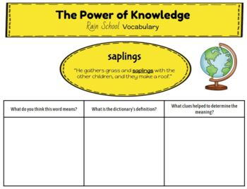 Distance Learning The Power of Knowledge (EngageNY Grade 3 Module 1)