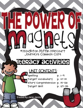 The Power of Magnets (Supplemental Materials)