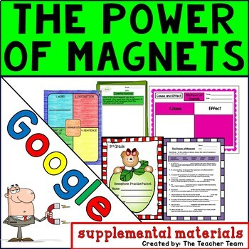 The Power of Magnets Journeys 3rd Grade Unit 6 Lesson 27 Google Drive Resource