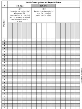 The Practice of Science Standards Based Recording Sheets