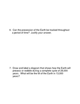 The Precession or Wobble of the Earth Common Core Activities