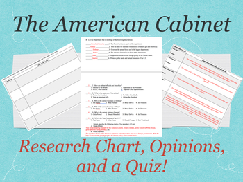 The President's Cabinet - Chart, Opinions, and a Quiz!