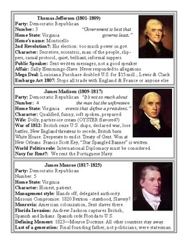 The Presidents: 1789-1825 Video Notes