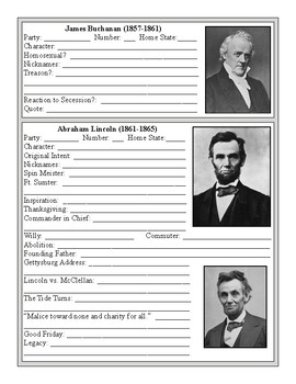 The Presidents: 1849-1865 Video Notes