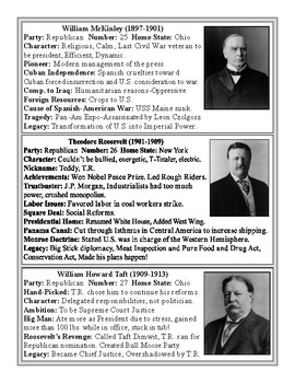 The Presidents: 1885-1913 Video Notes