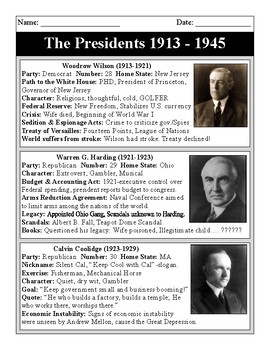 The Presidents: 1913-1945 Video Notes