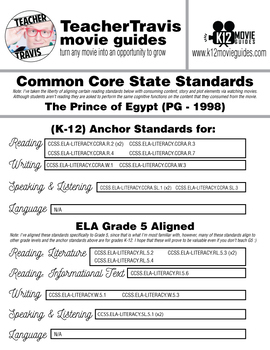 The Prince of Egypt Movie Viewing Guide (PG - 1998)