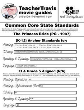 The Princess Bride Movie Guide (PG - 1987)