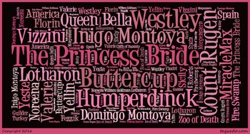 The Princess Bride - Word Cloud (Characters)
