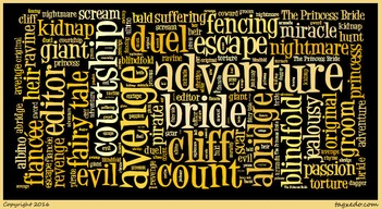 The Princess Bride - Word Cloud (Key Words)