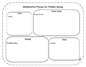 The Problem Solving Process
