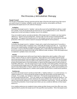 Speech Therapy-The Process of Articulation Therapy parent article