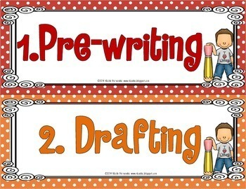 Writers Workshop - Writing Process Posters