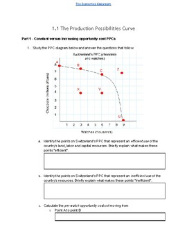 The Production Possibilities Curve exercise