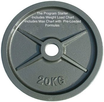 The Program Starter- Weight Lifting Charts and Tables