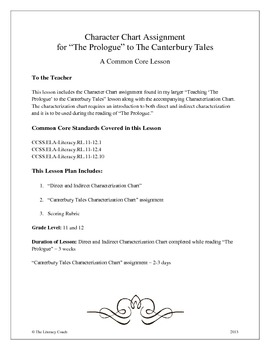 """""""The Prologue"""" to the Canterbury Tales - Character Chart Assignment"""