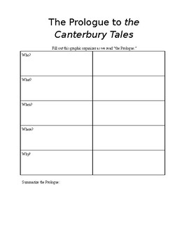 The Prologue to the Canterbury Tales: Who, What, When, Where, Why?