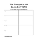 The Prologue to the Canterbury Tales: Who, What, When, Whe