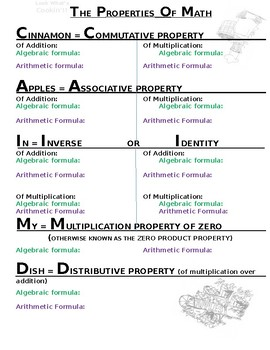 The Properties of Math