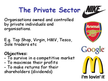 The Public & Private Sector / Organisations - Theory & Tasks - Business Studies