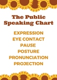 The Public Speaking Chart