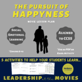 The Pursuit of Happyness Lesson Plan