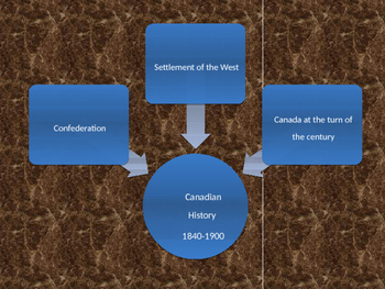 The Push to Nationhood Powerpoint
