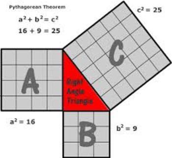 The Pythagorean Theorem Assignment (20 Q)