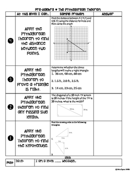 The Pythagorean Theorem Student Scale and Organizer 8.G.B.6 8.G.B.7 Go Math