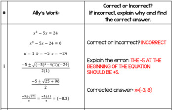The Quadratic Formula Error Analysis
