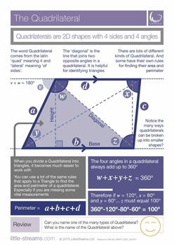 The Quadrilateral | Free poster about the quadrilateral and its properties