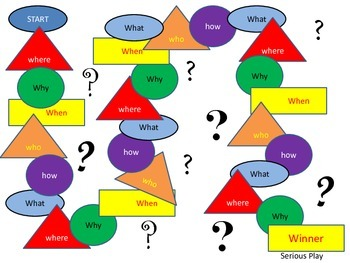 The Question Skills Game