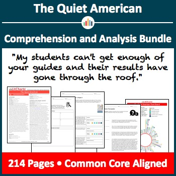 The Quiet American – Comprehension and Analysis Bundle
