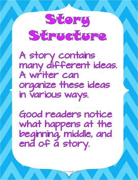 The Quilt Story Resource Pack Reading Street Grade 2