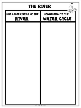 The Raft Literacy Activities for the Louisiana K-2 Guidebook
