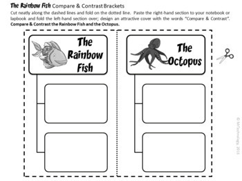 The Rainbow Fish Book Companion and Reading Activities Bundle