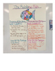 The Rainbow Fish Character Education Friendship Lesson