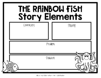 The Rainbow Fish Literature Unit