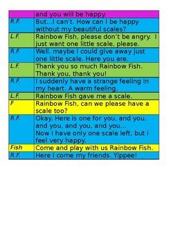 The Rainbow Fish - Readers Theatre Script