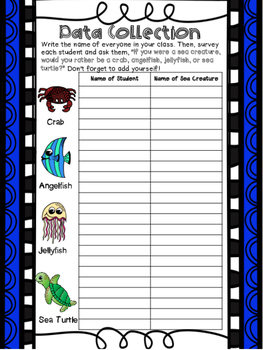 The Rainbow Fish Thematic Unit: Great Emergency Sub Plans!