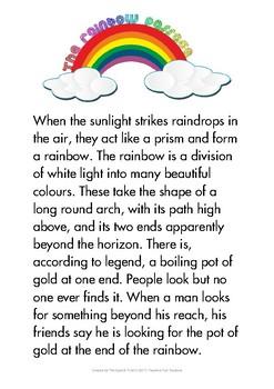 The Rainbow Passage Speech Pathology Voice Resource