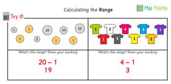 The Range Average FULL Math lesson, worksheet & answers