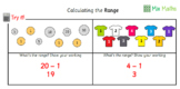 The Range Average FULL Math lesson, worksheet & answers