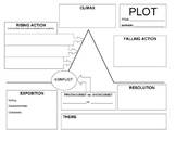 The Ransom of Red Chief-plot diagram, figurative language,